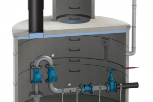 Ūdensapgādes sistēmas